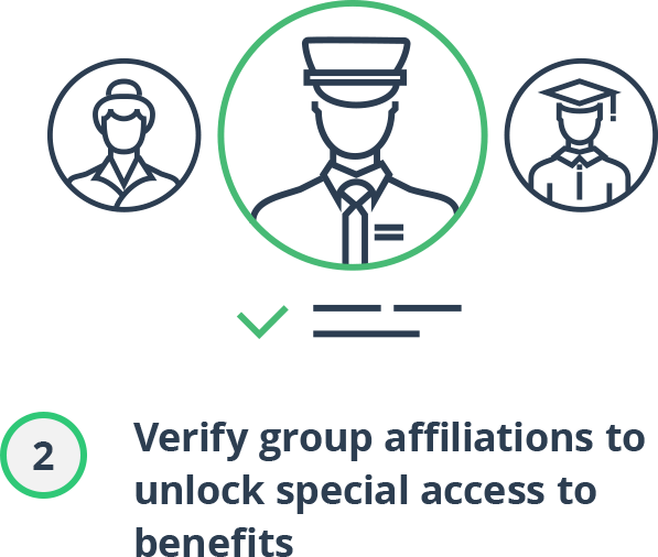 Verify group affiliations